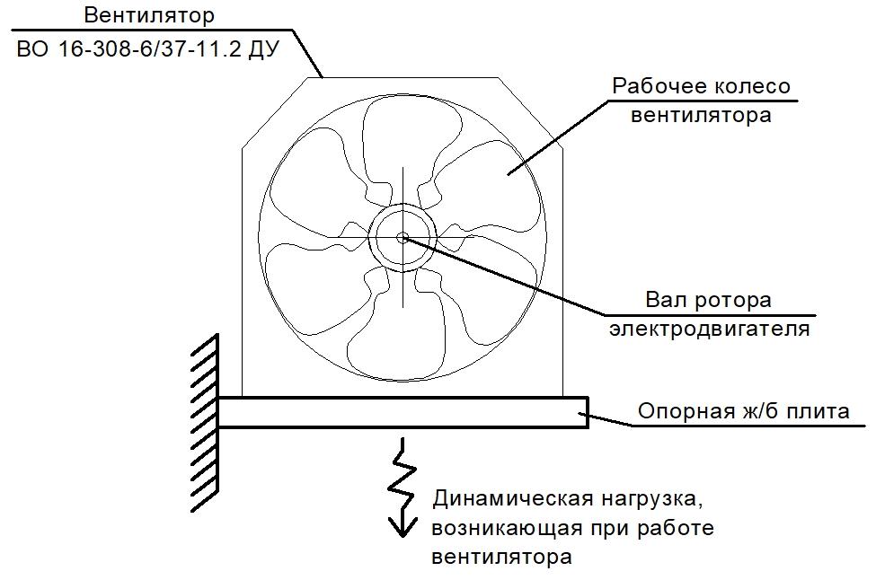 Это изображение имеет пустой атрибут alt; его имя файла - В1-1.jpg