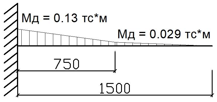 Это изображение имеет пустой атрибут alt; его имя файла - В10.jpg