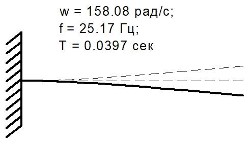 Это изображение имеет пустой атрибут alt; его имя файла - В4.jpg