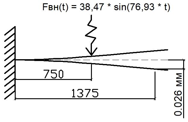 Это изображение имеет пустой атрибут alt; его имя файла - В5-2.jpg