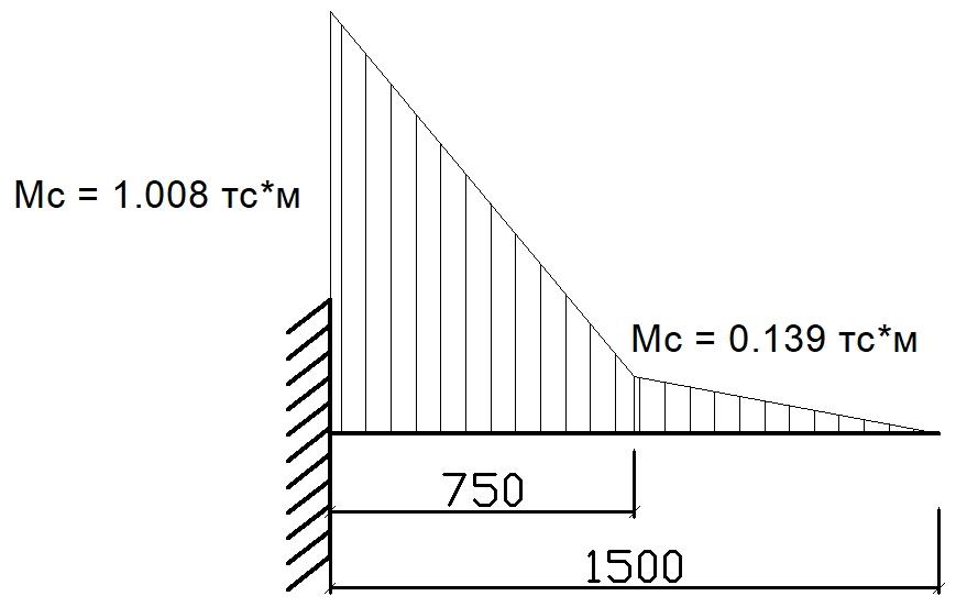Это изображение имеет пустой атрибут alt; его имя файла - В7-1.jpg
